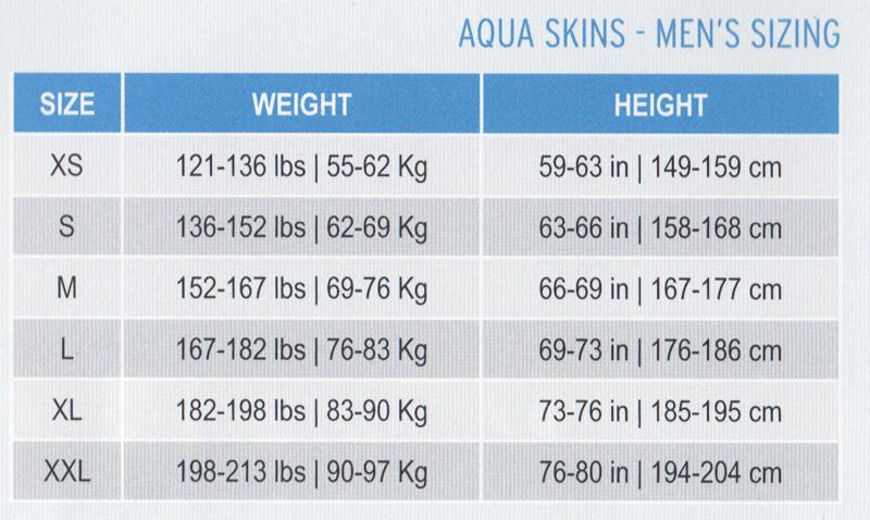 """Résultat de recherche d'images pour """"guide taille combinaison aquaskin"""""""
